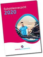 Subsidieoverzicht 2020 beschikbaar
